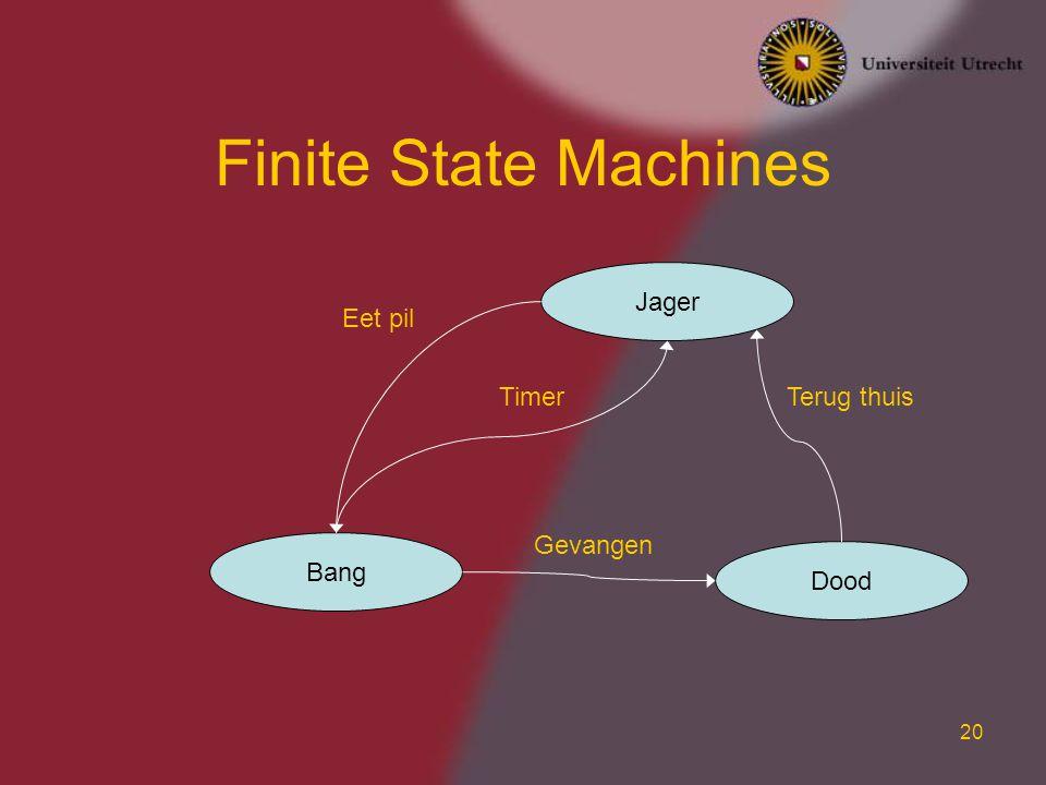 Finite State Machines Jager Eet pil Timer Terug thuis Gevangen Bang