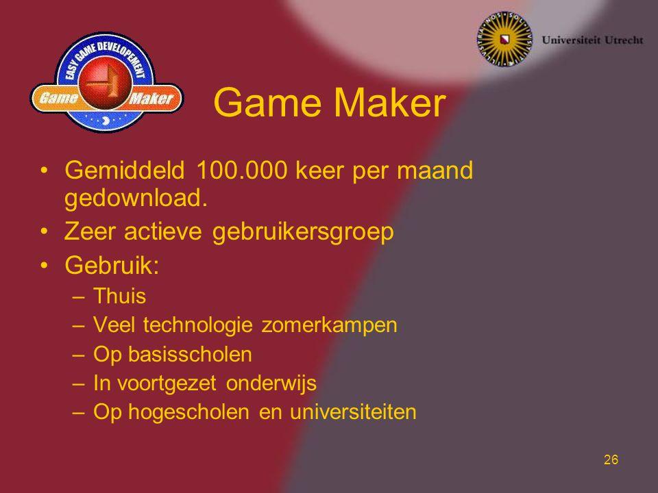 Game Maker Gemiddeld 100.000 keer per maand gedownload.