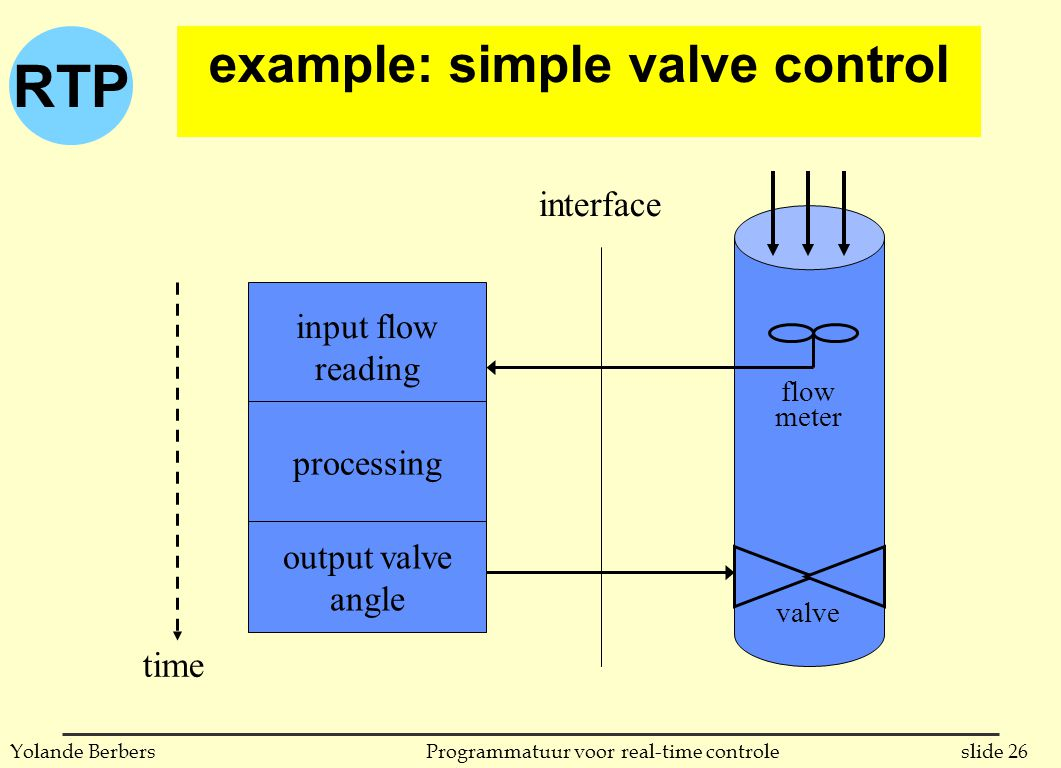 example: simple valve control