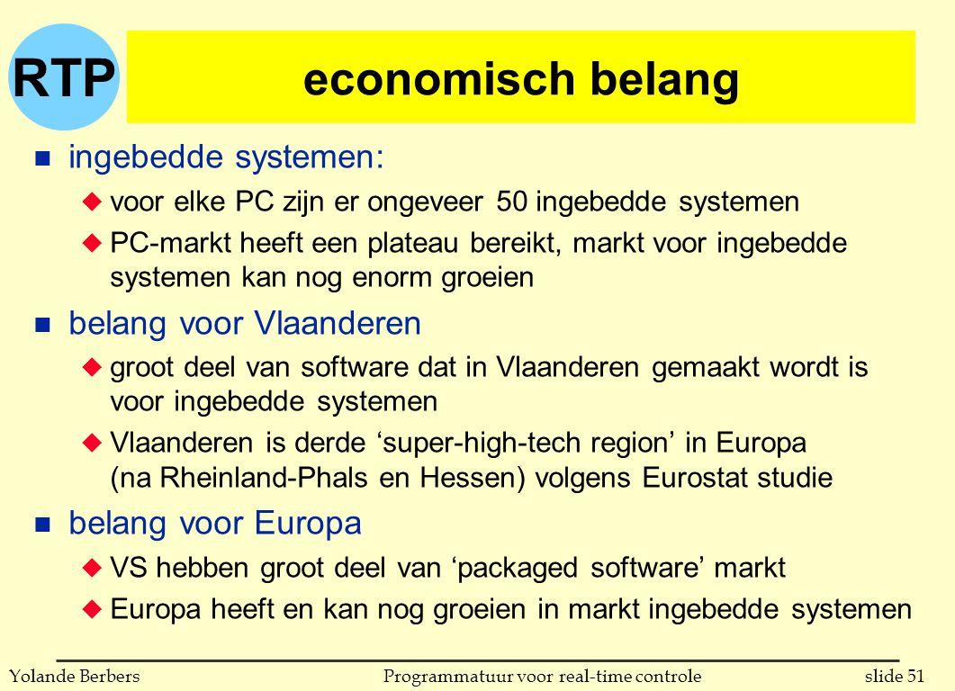 economisch belang ingebedde systemen: belang voor Vlaanderen
