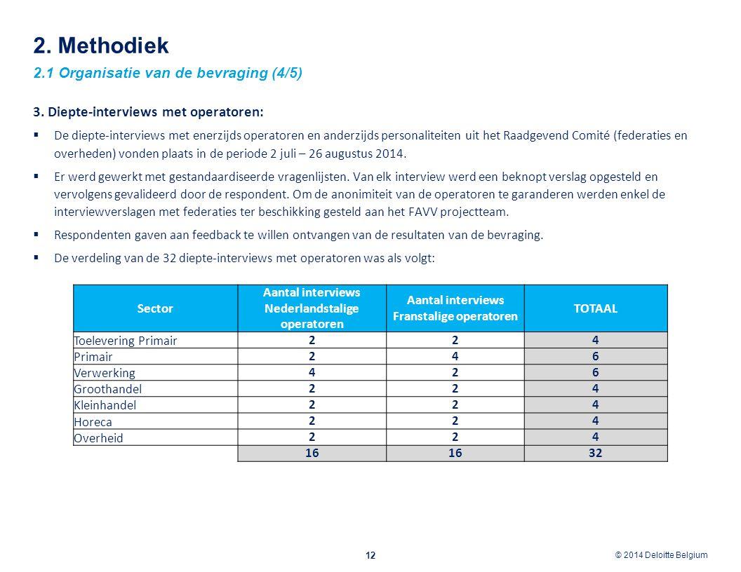 2. Methodiek 2.1 Organisatie van de bevraging (4/5)