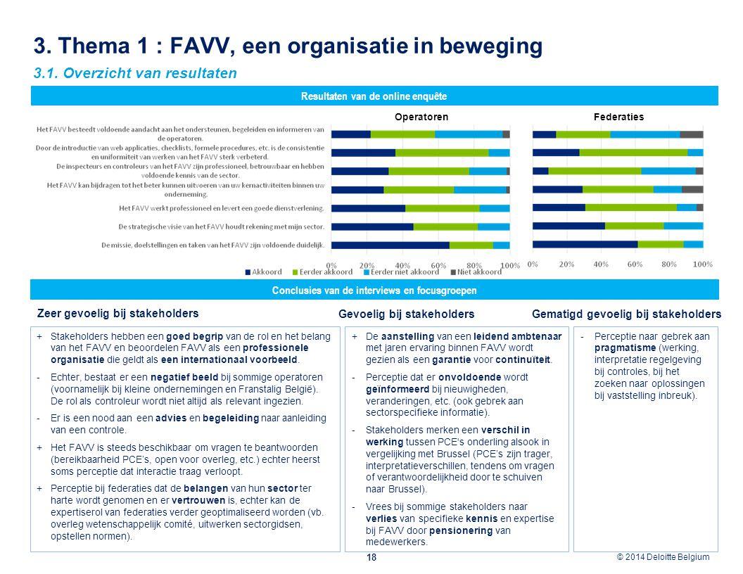 3. Thema 1 : FAVV, een organisatie in beweging
