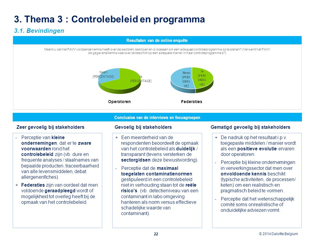 3. Thema 3 : Controlebeleid en programma