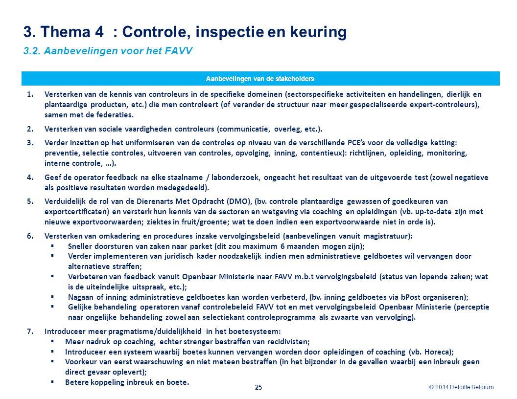 3. Thema 4 : Controle, inspectie en keuring