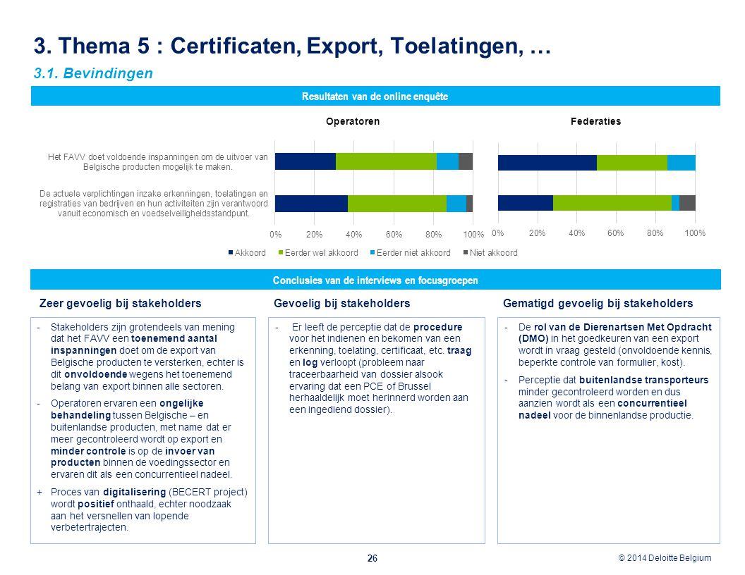 3. Thema 5 : Certificaten, Export, Toelatingen, …