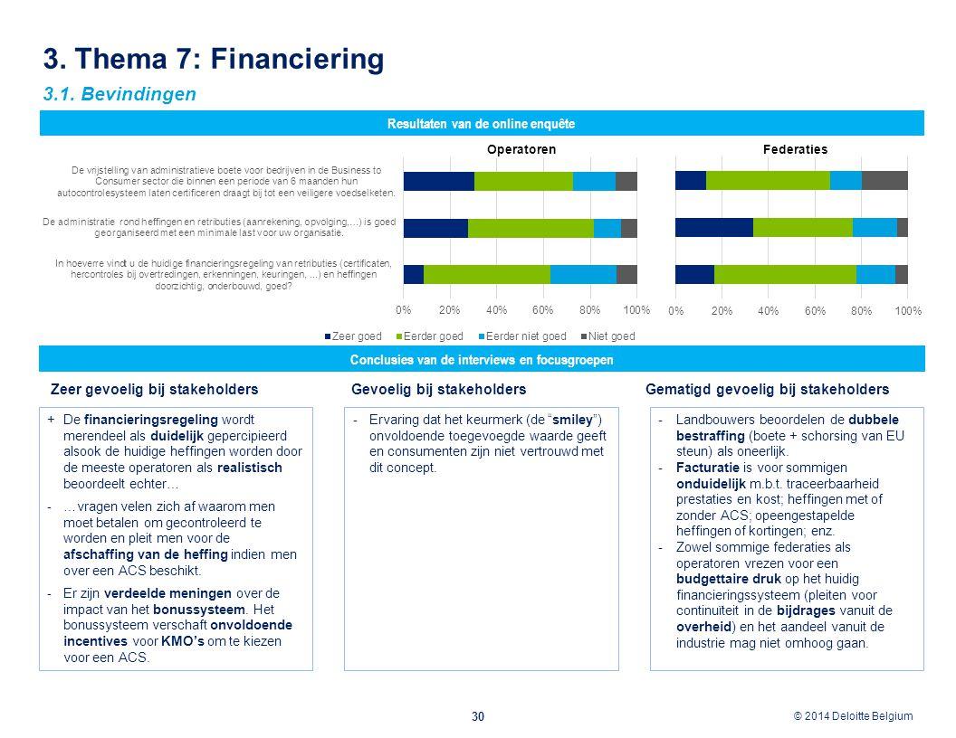 3. Thema 7: Financiering 3.1. Bevindingen