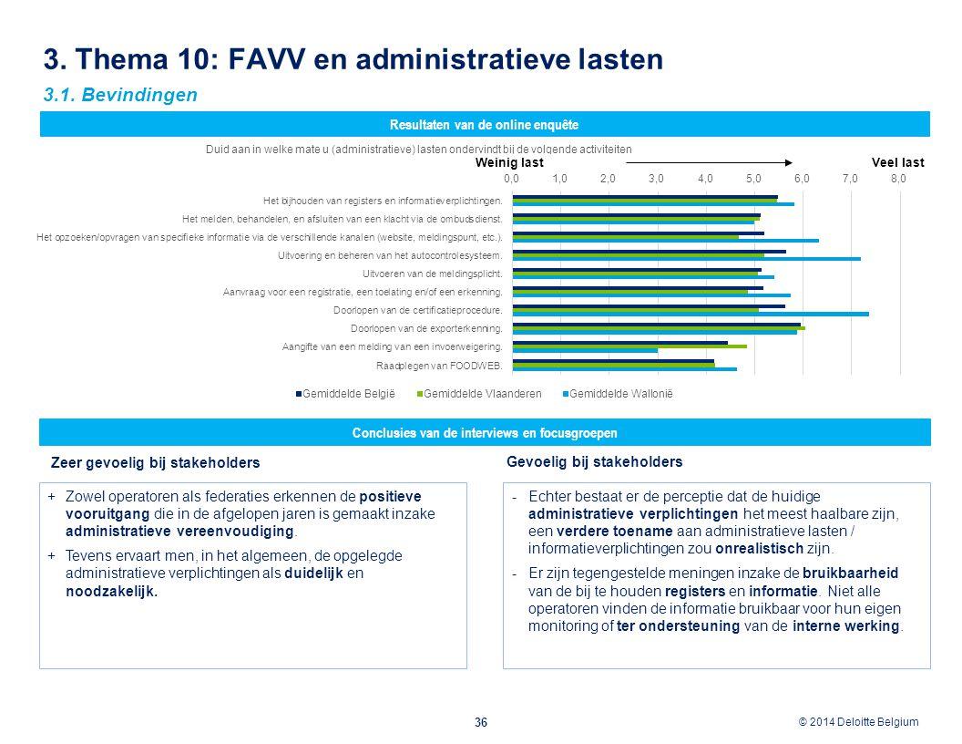 3. Thema 10: FAVV en administratieve lasten