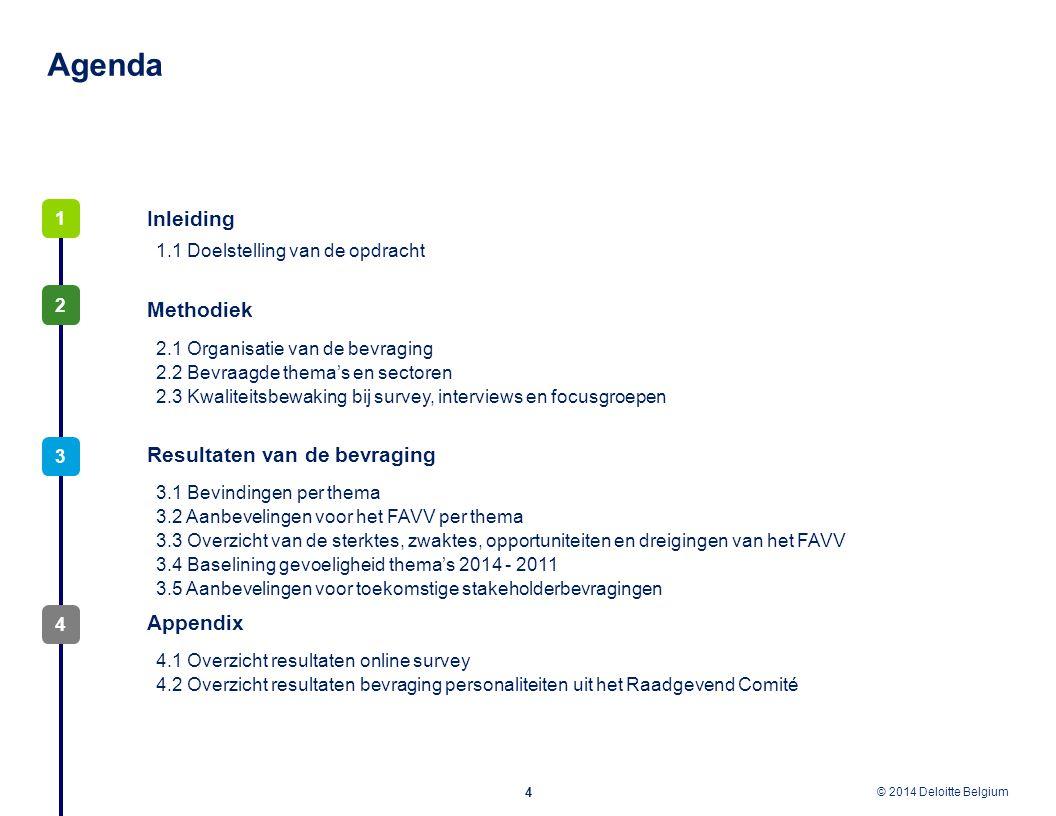 Agenda Inleiding Methodiek Resultaten van de bevraging Appendix 1