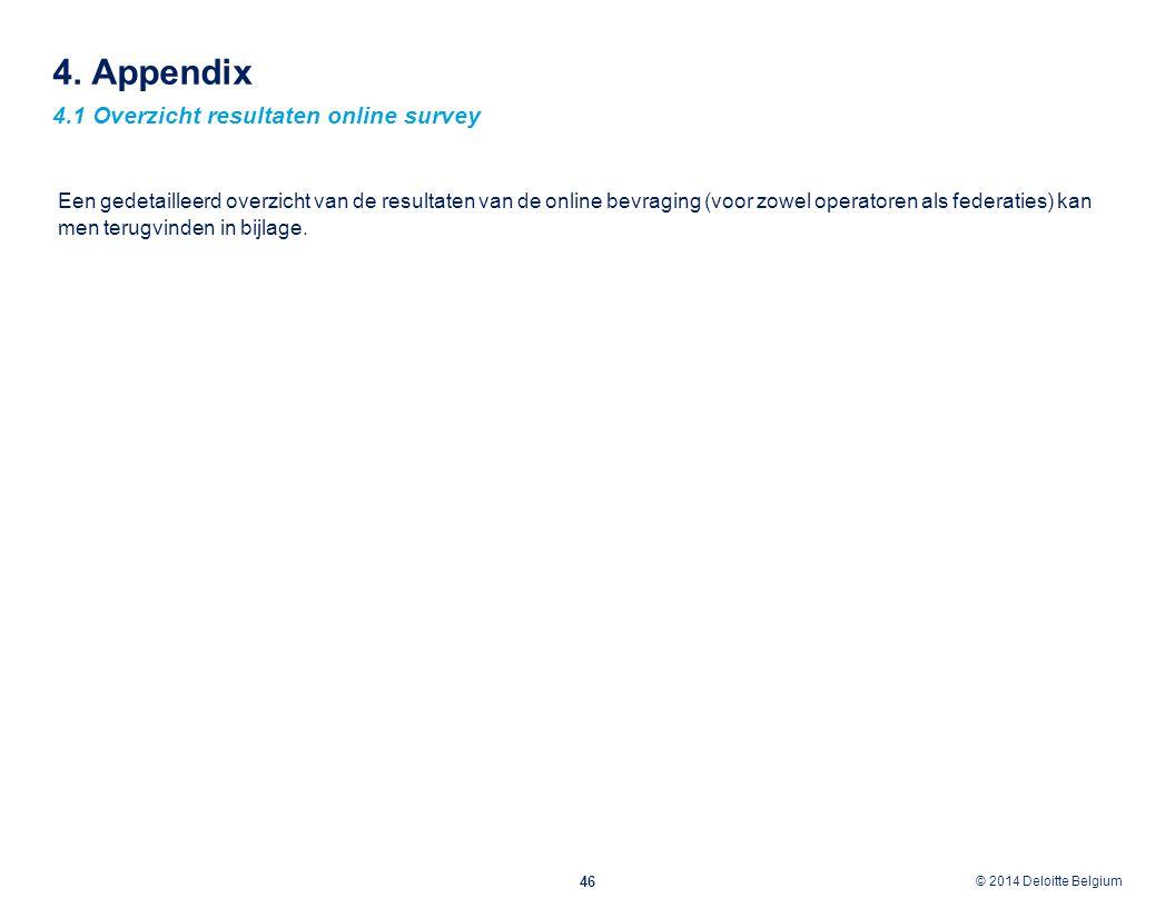 4. Appendix 4.1 Overzicht resultaten online survey