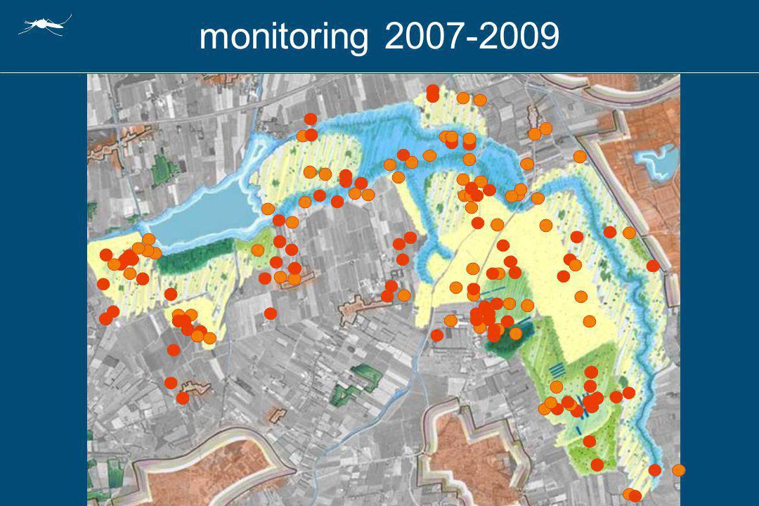 monitoring 2007-2009