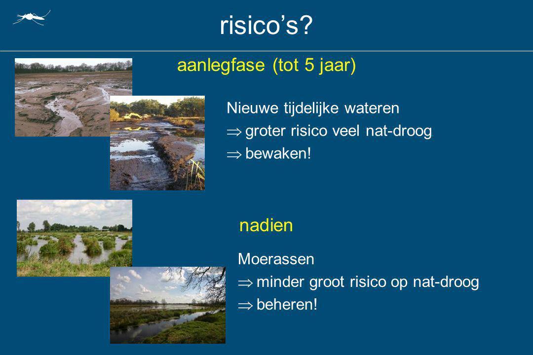 risico's aanlegfase (tot 5 jaar) nadien Nieuwe tijdelijke wateren