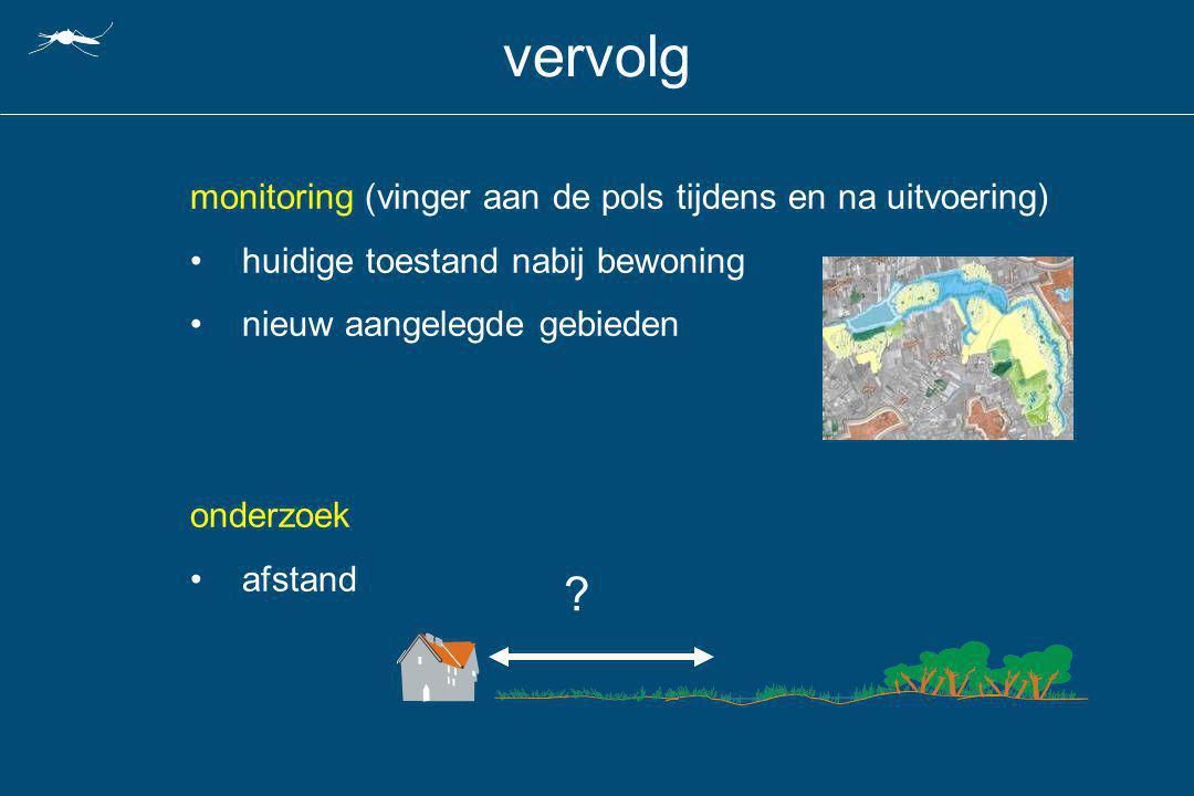 vervolg monitoring (vinger aan de pols tijdens en na uitvoering)