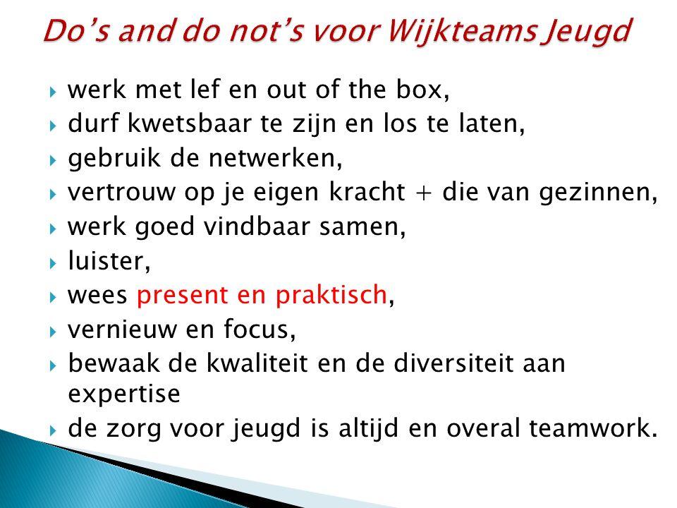 Do's and do not's voor Wijkteams Jeugd