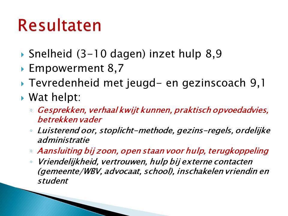 Resultaten Snelheid (3-10 dagen) inzet hulp 8,9 Empowerment 8,7