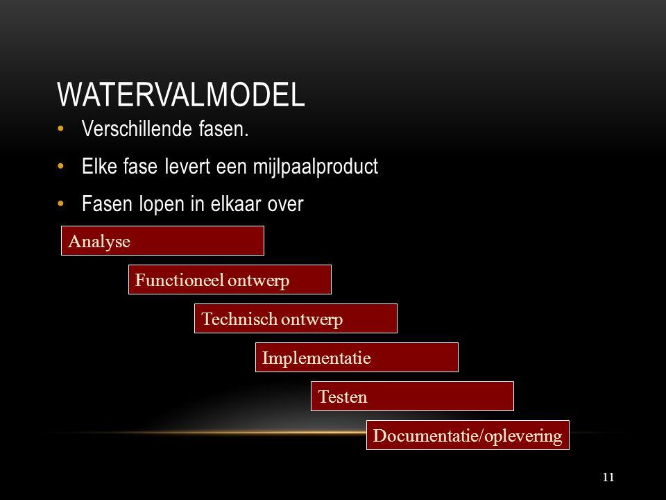 Watervalmodel Verschillende fasen.