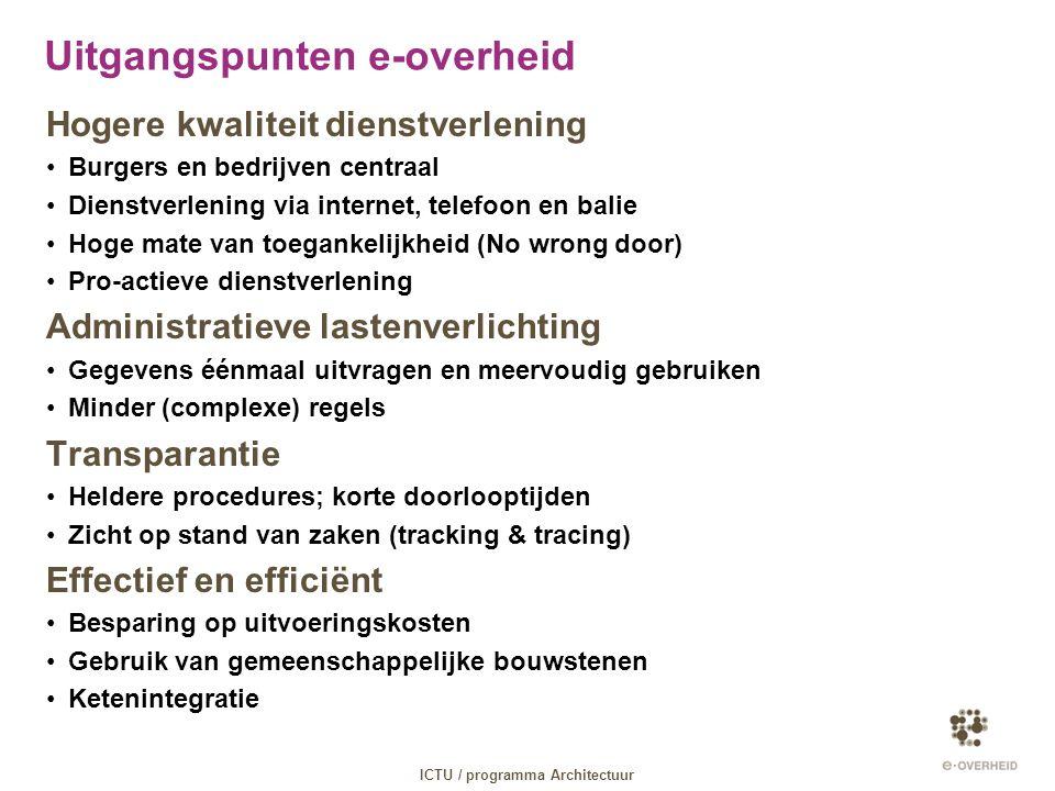 Uitgangspunten e-overheid