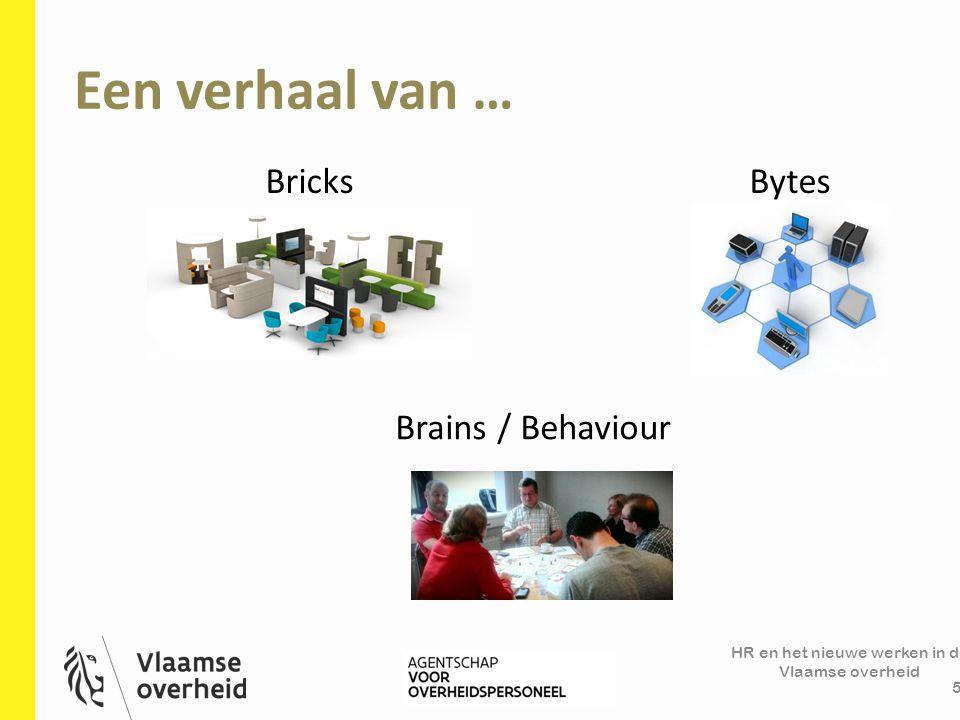 HR en het nieuwe werken in de Vlaamse overheid