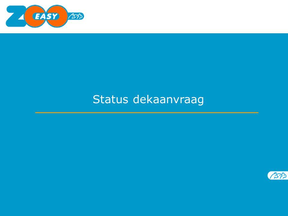Status dekaanvraag