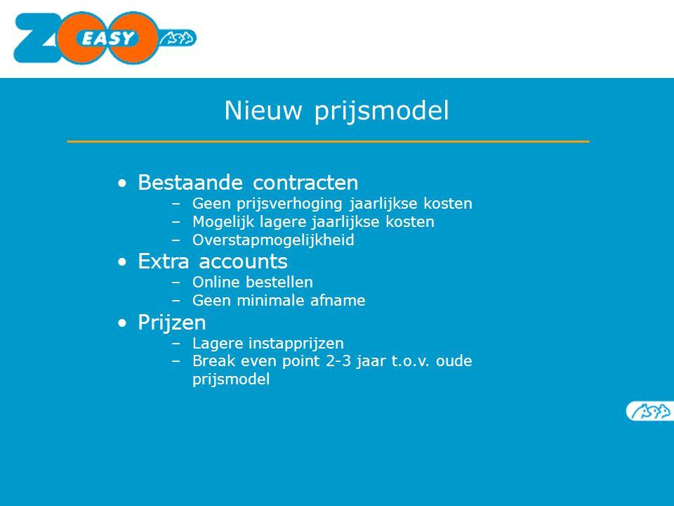 Nieuw prijsmodel Bestaande contracten Extra accounts Prijzen