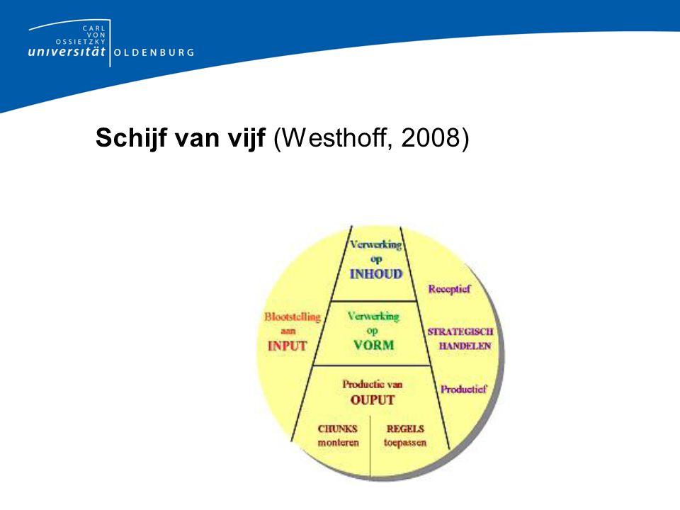 Schijf van vijf (Westhoff, 2008)