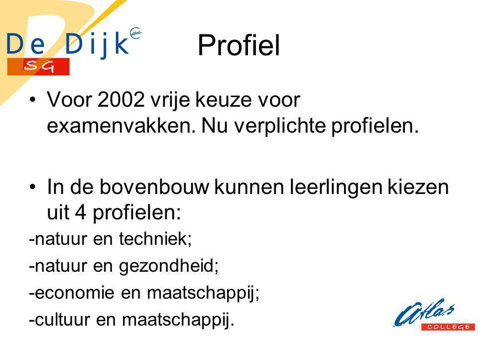 Profiel Voor 2002 vrije keuze voor examenvakken. Nu verplichte profielen. In de bovenbouw kunnen leerlingen kiezen uit 4 profielen: