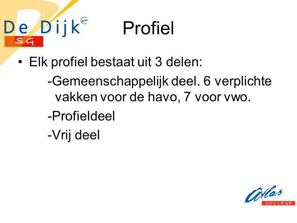 Profiel Elk profiel bestaat uit 3 delen: