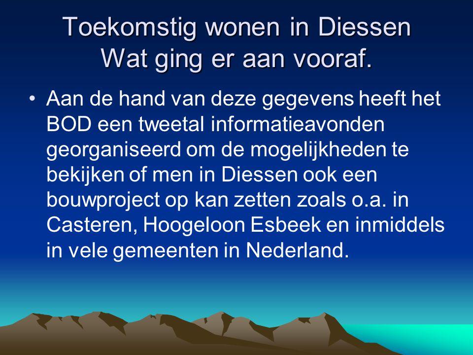 Toekomstig wonen in Diessen Wat ging er aan vooraf.