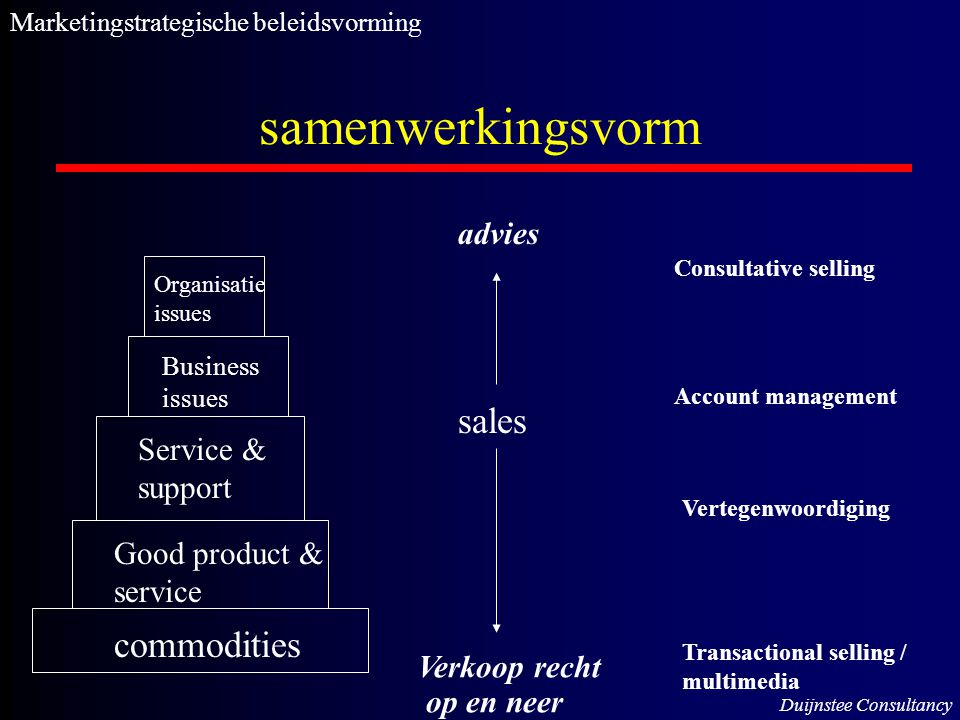 samenwerkingsvorm sales commodities advies Service & support