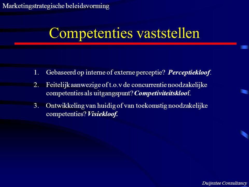 Competenties vaststellen