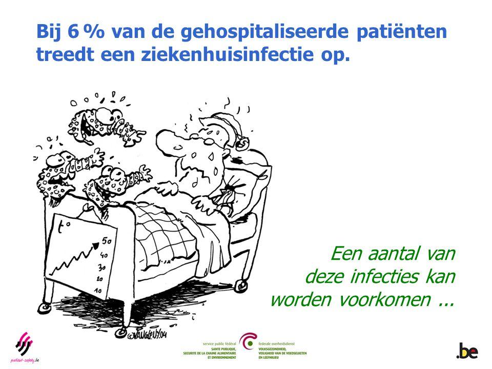 Bij 6 % van de gehospitaliseerde patiënten treedt een ziekenhuisinfectie op.