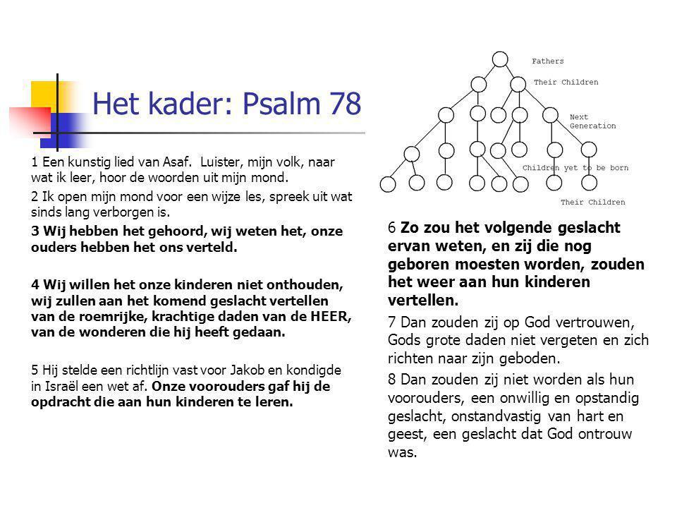 Het kader: Psalm 78 1 Een kunstig lied van Asaf. Luister, mijn volk, naar wat ik leer, hoor de woorden uit mijn mond.