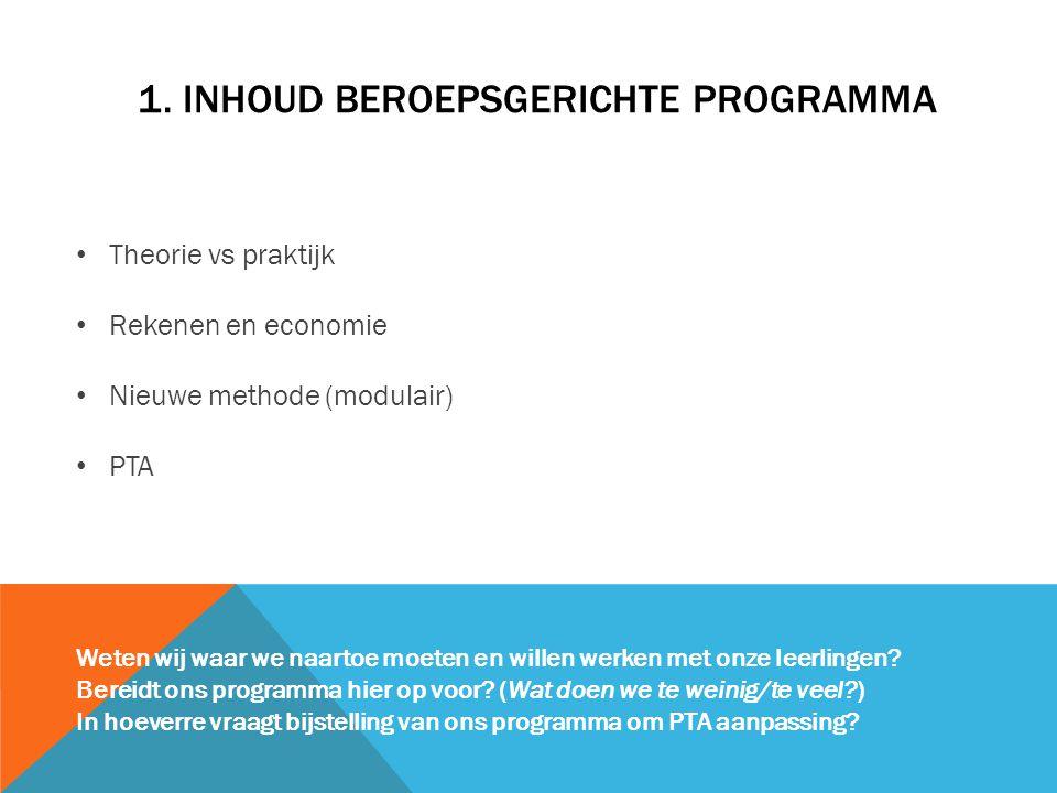 1. Inhoud beroepsgerichte programma