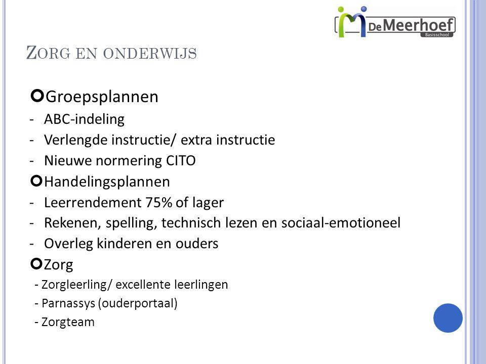 Zorg en onderwijs Groepsplannen Handelingsplannen Zorg ABC-indeling