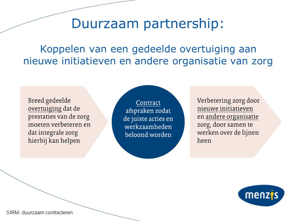 Duurzaam partnership: Koppelen van een gedeelde overtuiging aan nieuwe initiatieven en andere organisatie van zorg