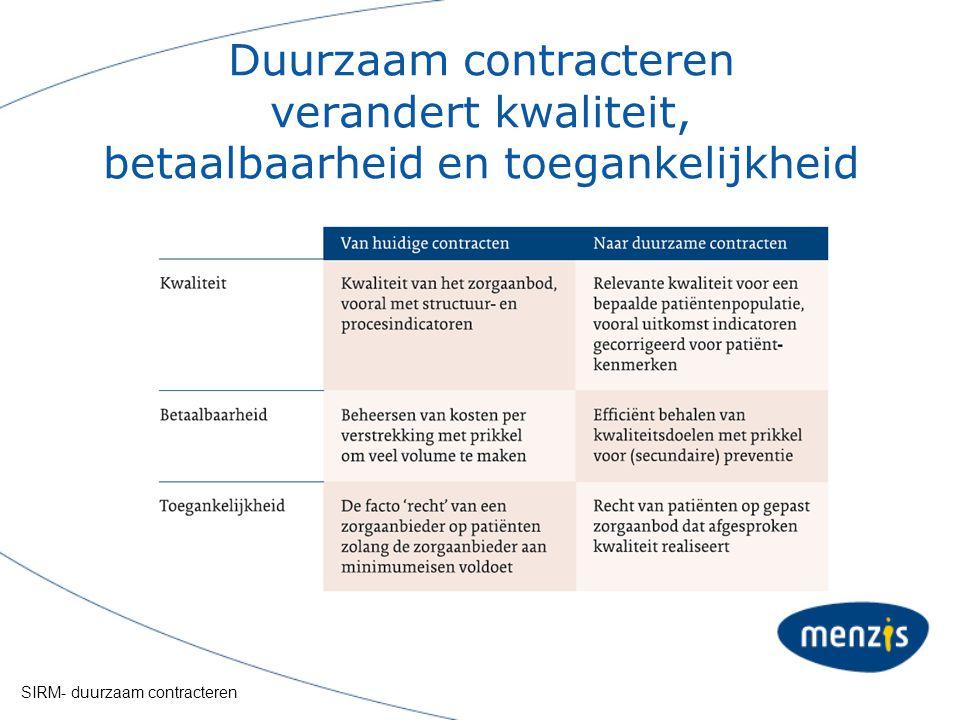 Duurzaam contracteren verandert kwaliteit, betaalbaarheid en toegankelijkheid