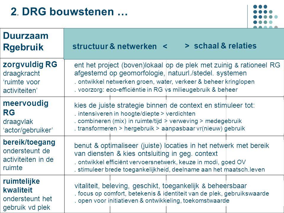 structuur & netwerken <