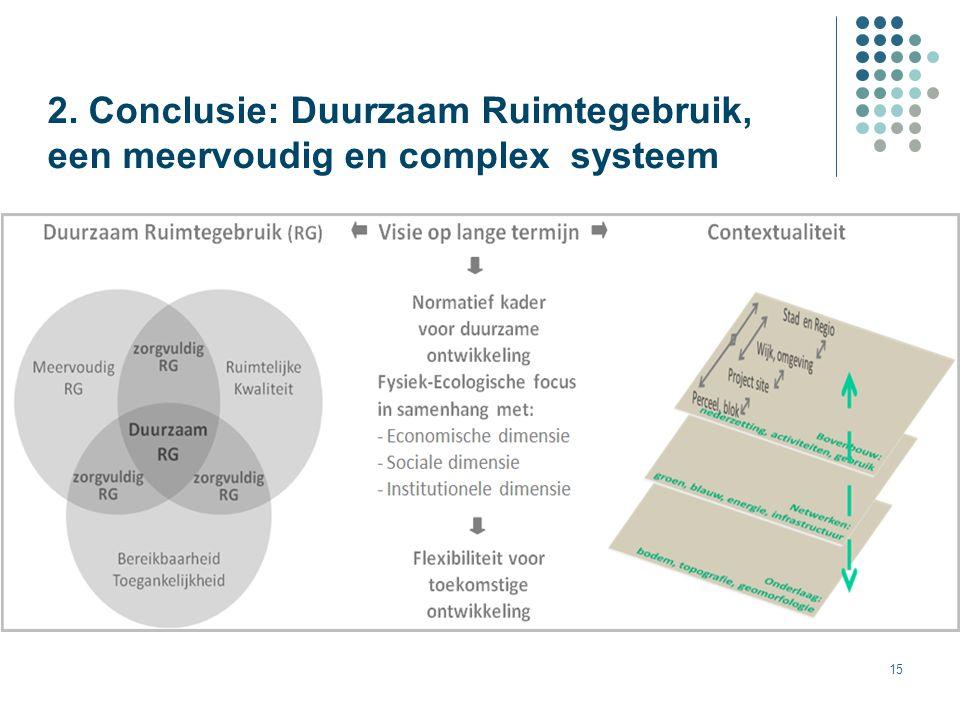 2. Conclusie: Duurzaam Ruimtegebruik, een meervoudig en complex systeem