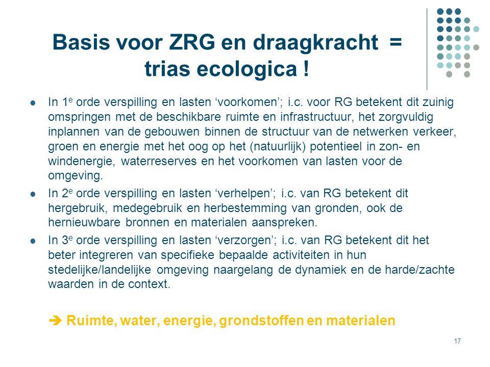 Basis voor ZRG en draagkracht = trias ecologica !