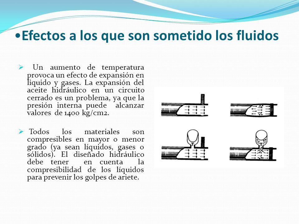 Efectos a los que son sometido los fluidos