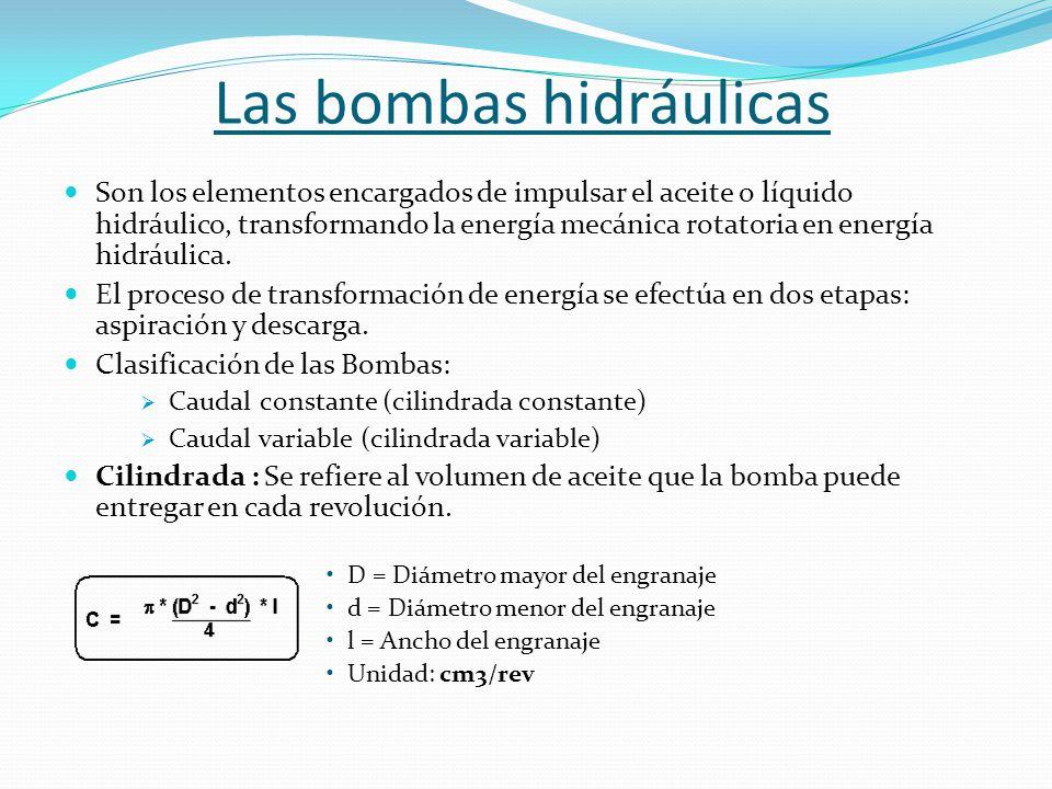 Las bombas hidráulicas