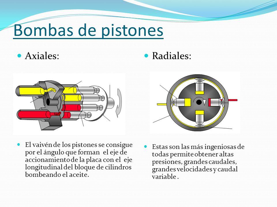 Bombas de pistones Axiales: Radiales: