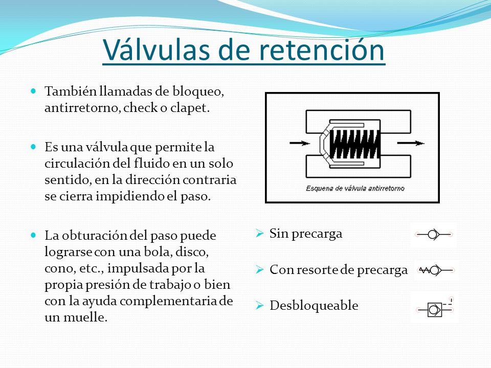 Válvulas de retención También llamadas de bloqueo, antirretorno, check o clapet.