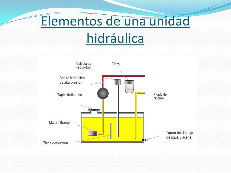 Elementos de una unidad hidráulica
