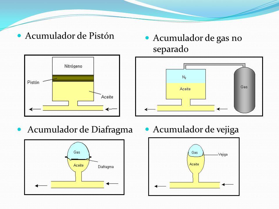 Acumulador de Pistón Acumulador de Diafragma Acumulador de gas no separado Acumulador de vejiga