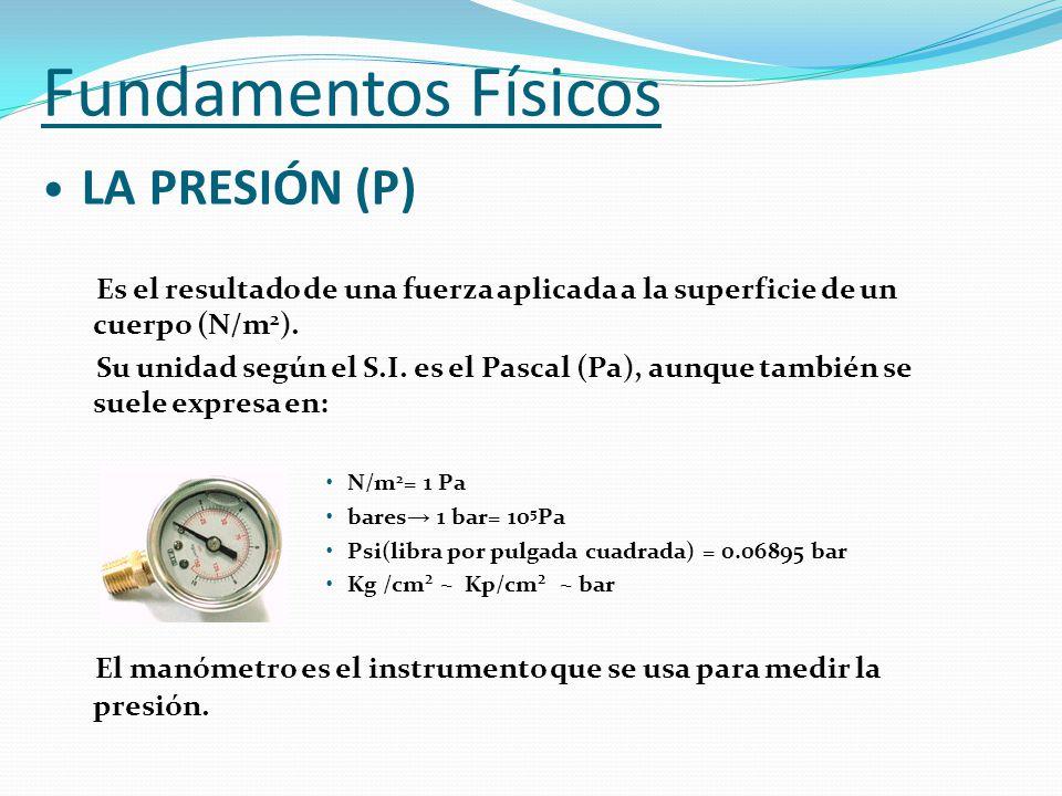 Fundamentos Físicos • LA PRESIÓN (P)