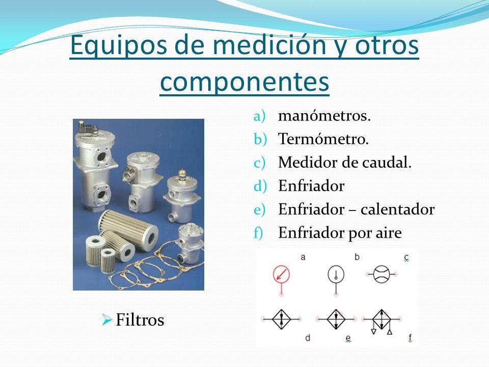 Equipos de medición y otros componentes
