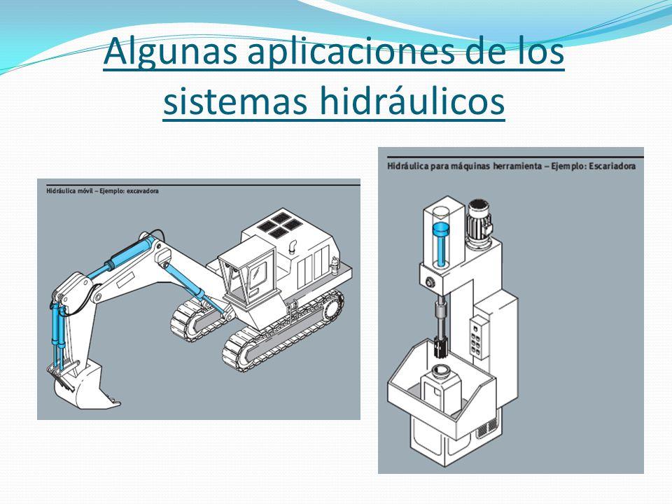 Algunas aplicaciones de los sistemas hidráulicos