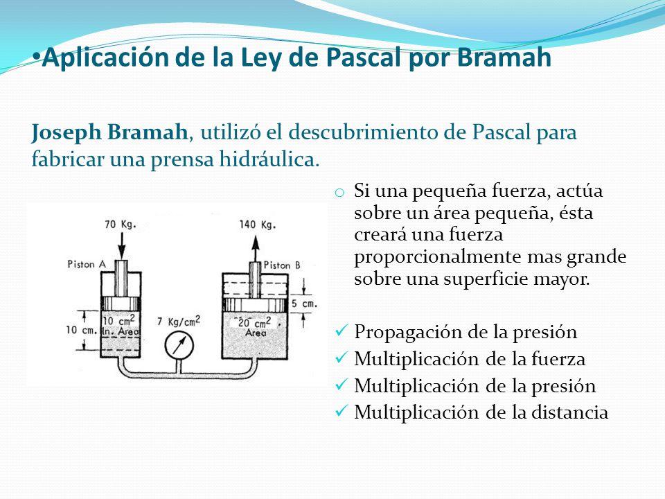 Aplicación de la Ley de Pascal por Bramah Joseph Bramah, utilizó el descubrimiento de Pascal para fabricar una prensa hidráulica.