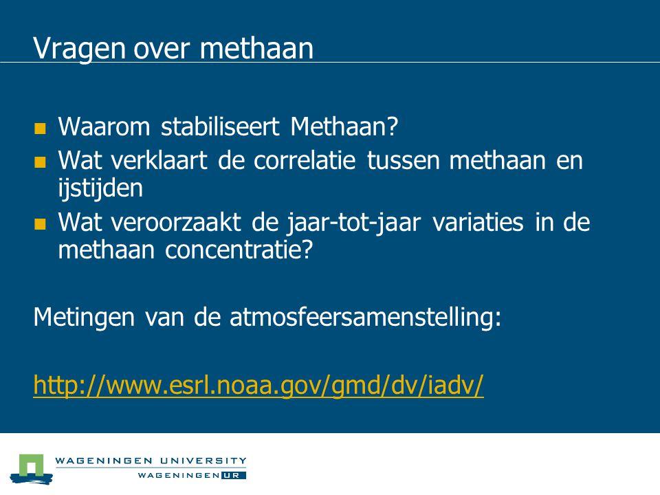 Vragen over methaan Waarom stabiliseert Methaan