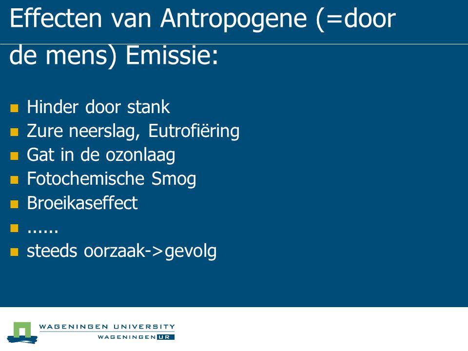Effecten van Antropogene (=door de mens) Emissie: